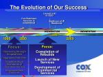 the evolution of our success3