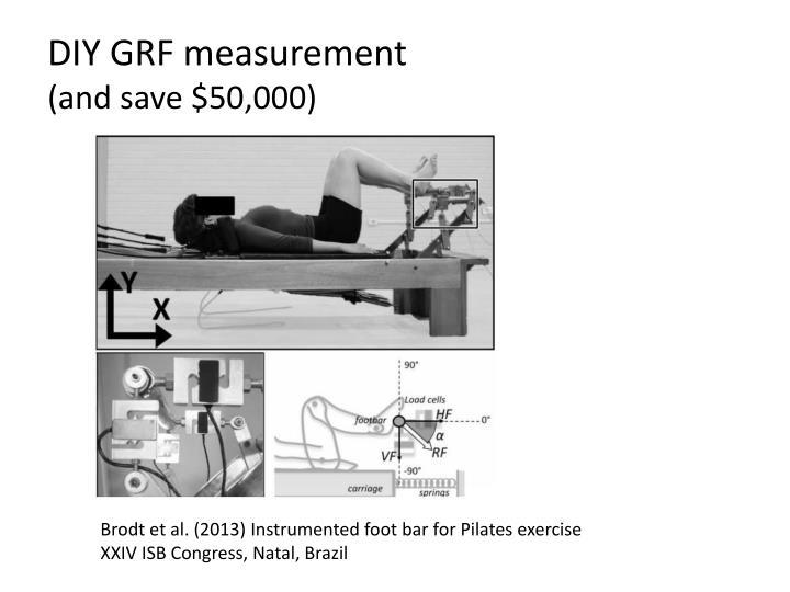 DIY GRF measurement