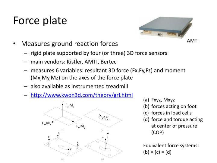 Force plate