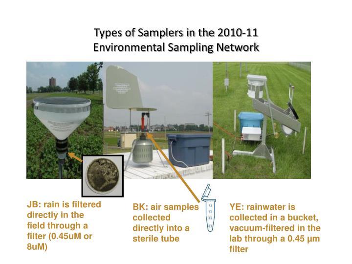 Types of samplers in the 2010 11 environmental sampling network