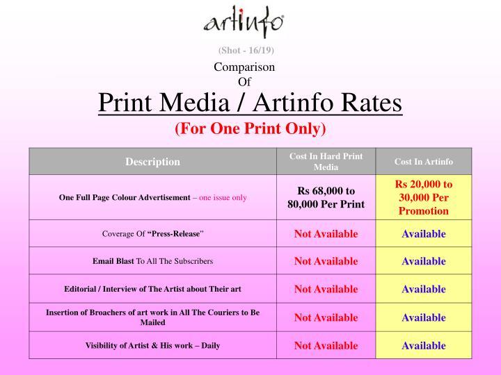 Print Media / Artinfo Rates