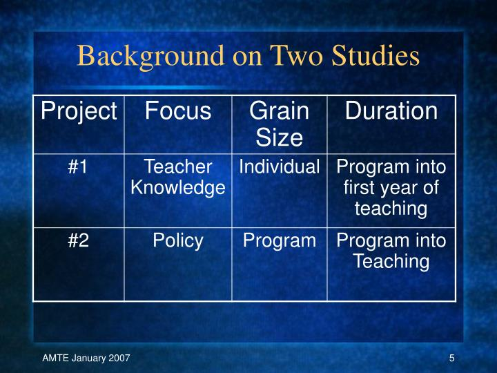 Background on Two Studies