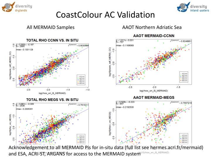 CoastColour AC Validation