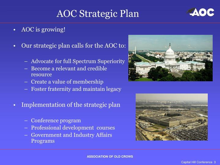 Aoc strategic plan