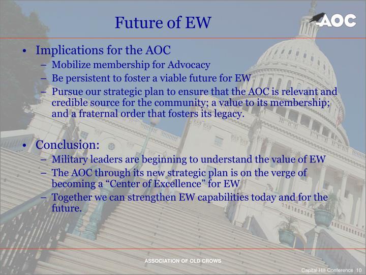 Future of EW