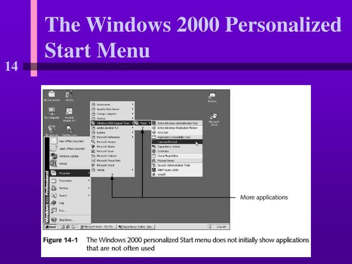 The Windows 2000 Personalized Start Menu