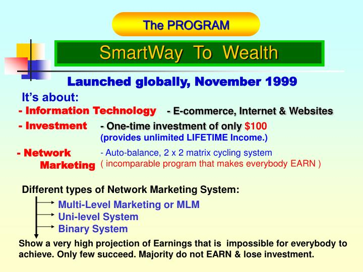 SmartWay  To  Wealth