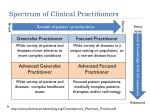 spectrum of clinical practitioners
