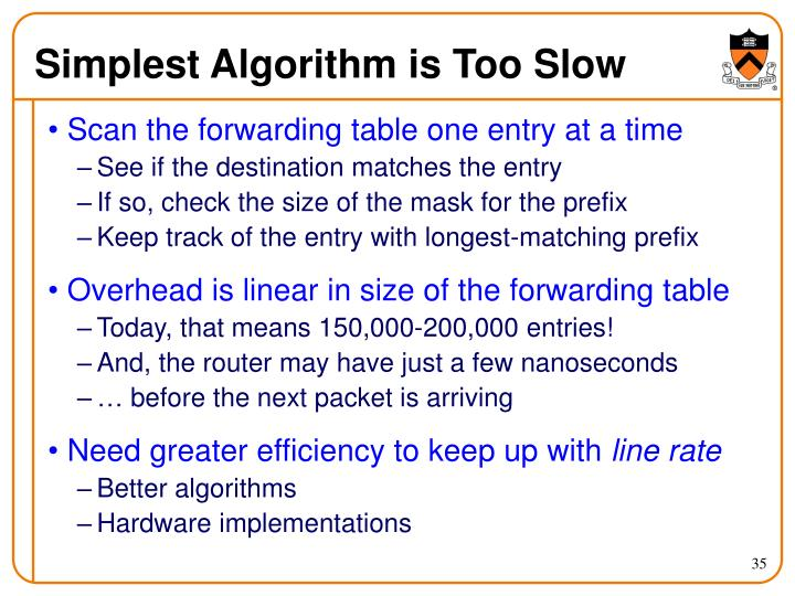 Simplest Algorithm is Too Slow