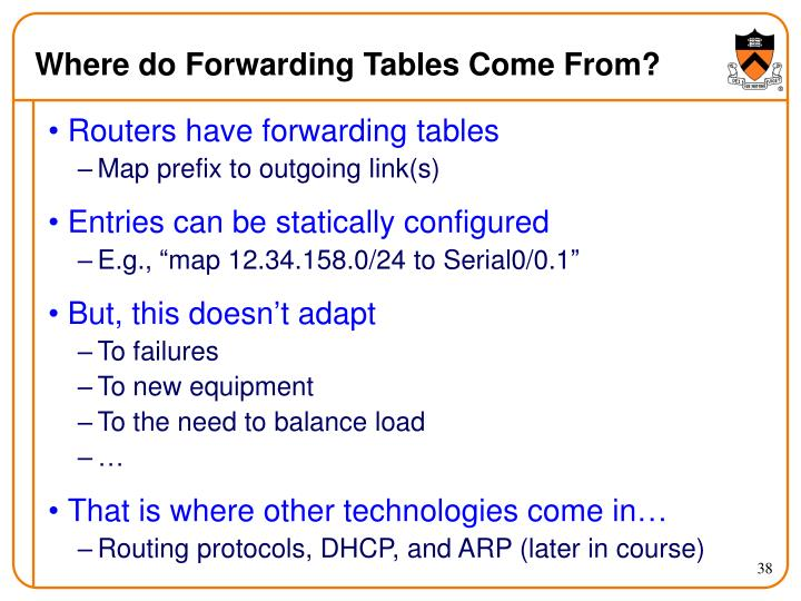 Where do Forwarding Tables Come From?