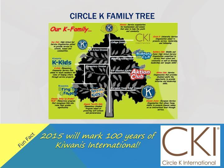 Circle K family tree
