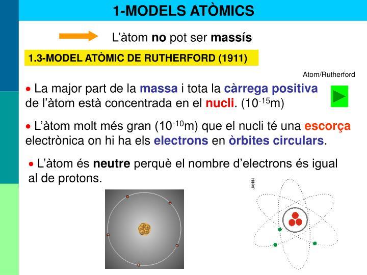 1-MODELS ATÒMICS