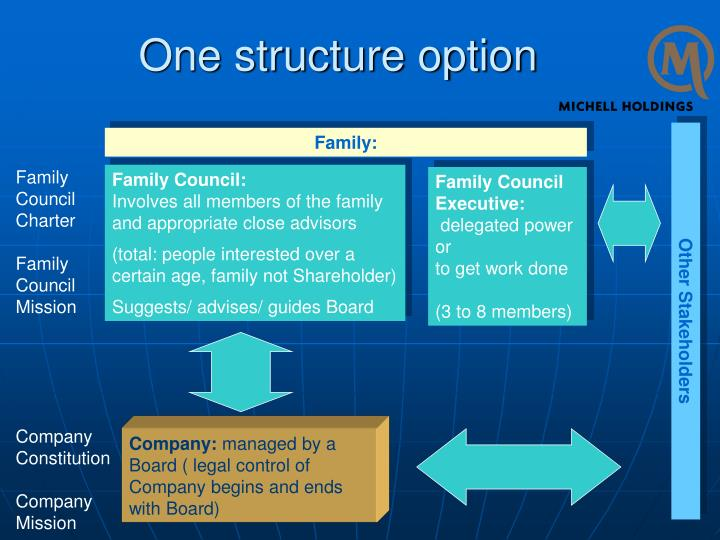One structure option