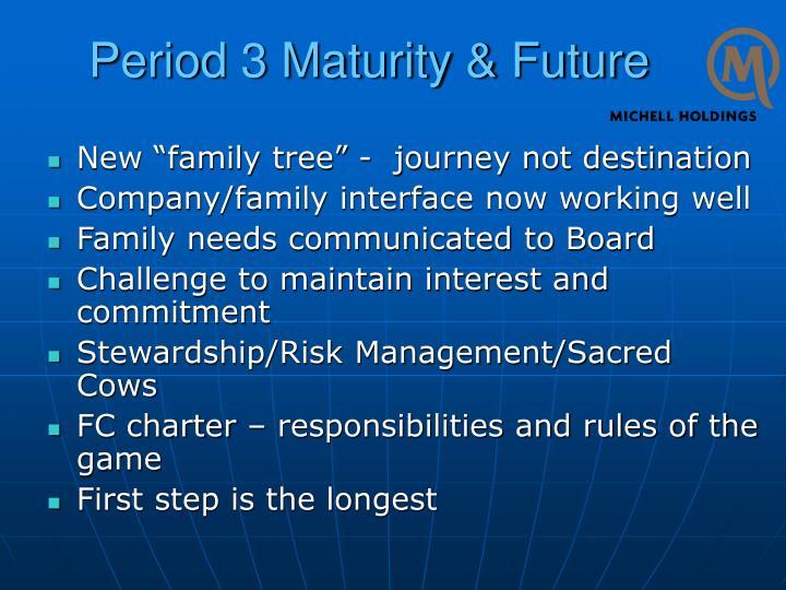 Period 3 Maturity & Future
