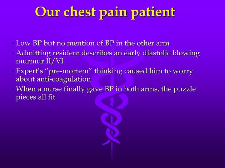 Our chest pain patient