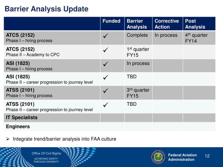 Barrier Analysis Update