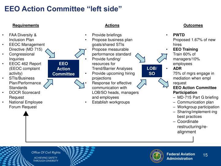 """EEO Action Committee """"left side"""""""