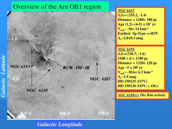Overview of the Ara OB1 region