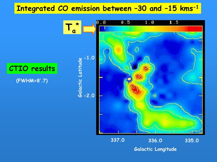 Integrated CO emission between –30 and –15 kms