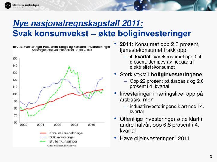 Nye nasjonalregnskapstall 2011 svak konsumvekst kte boliginvesteringer