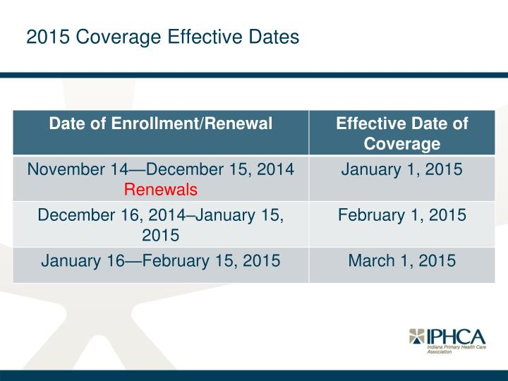 2015 coverage effective dates