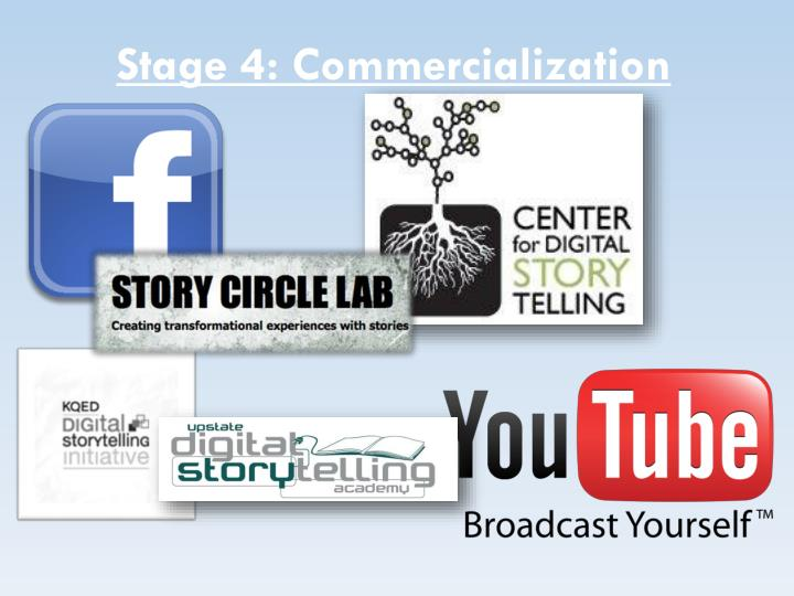 Stage 4: Commercialization