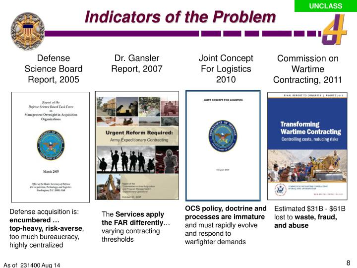 Indicators of the Problem