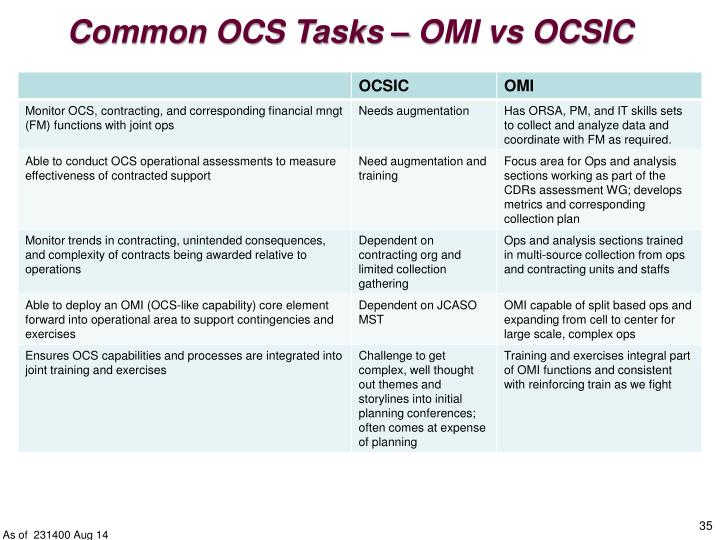 Common OCS Tasks – OMI vs OCSIC
