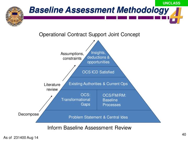 Baseline Assessment Methodology