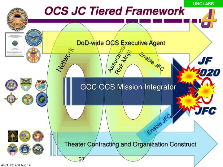 OCS JC Tiered Framework