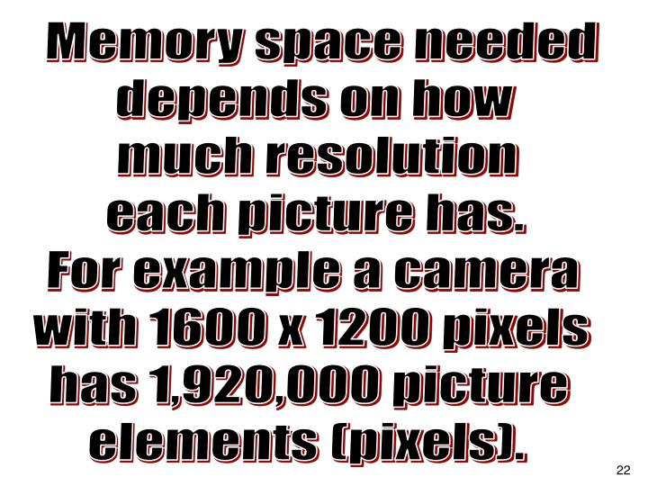 Memory space needed
