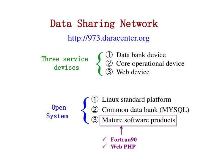 Data Sharing Network