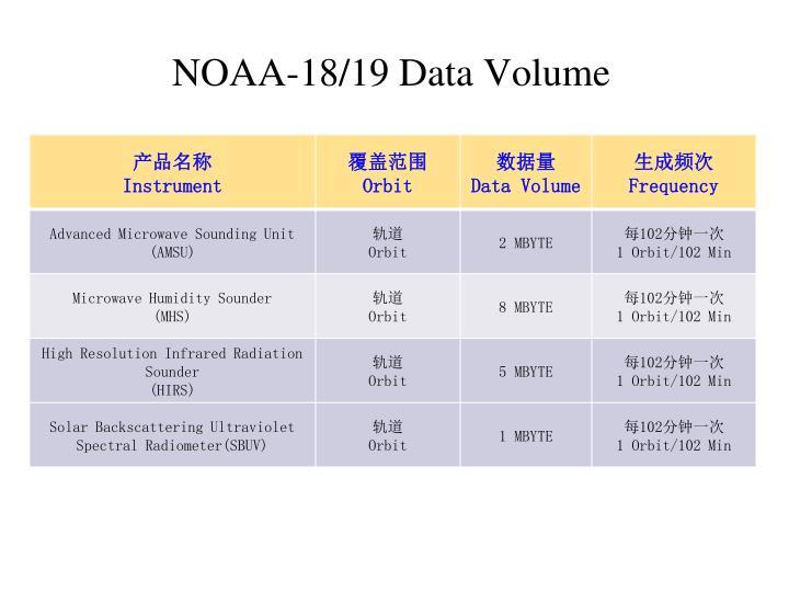 NOAA-18/19 Data Volume