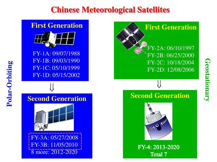 Chinese Meteorological Satellites