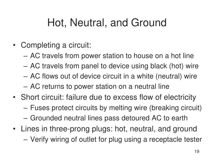 Hot, Neutral, and Ground