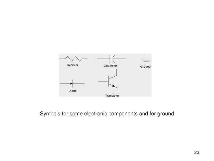 Symbols for some electronic components and for ground