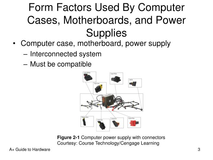 Form factors used by computer cases motherboards and power supplies