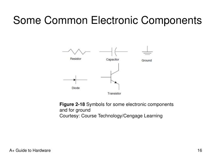 Some Common Electronic Components