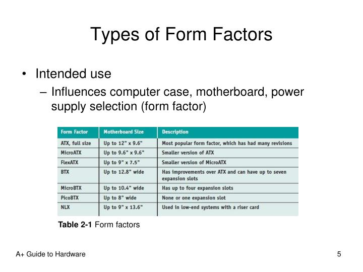 Types of Form Factors