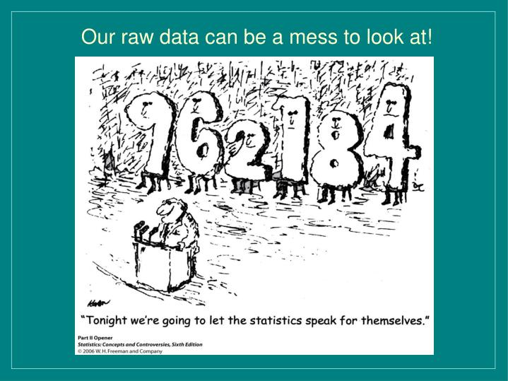 Our raw data can be a mess to look at!
