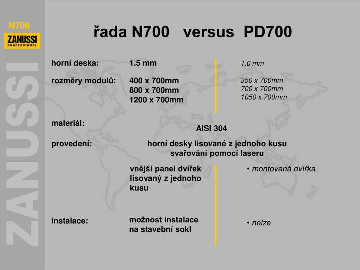 Ada n700 versus pd700