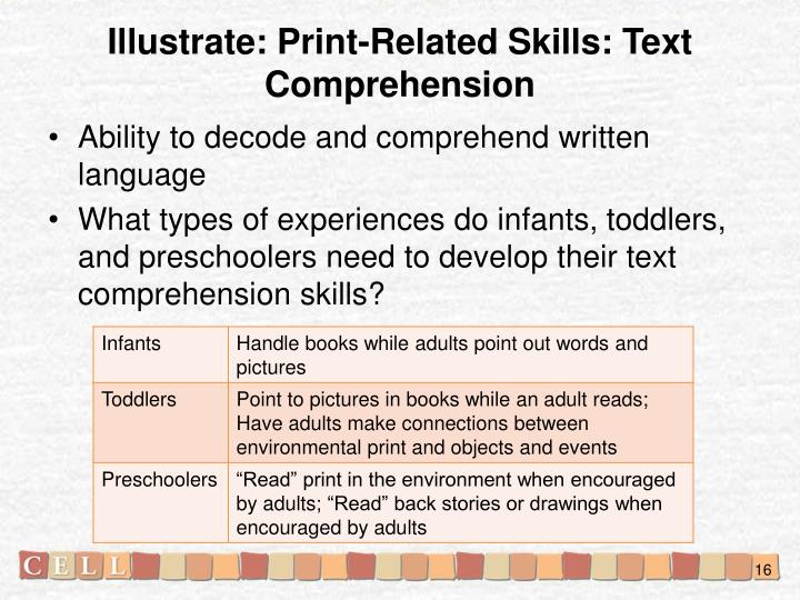 Illustrate: Print-Related Skills: Text Comprehension