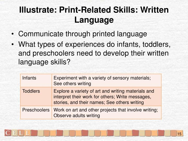 Illustrate: Print-Related Skills: Written Language