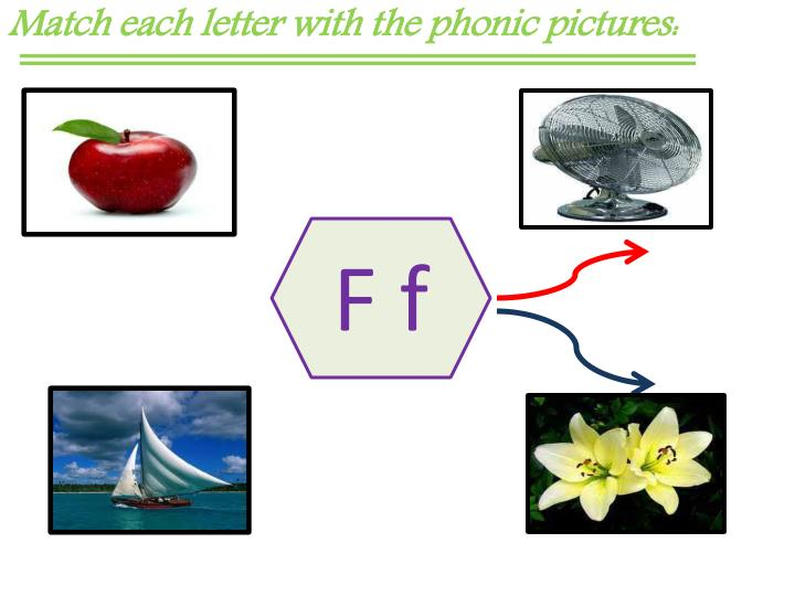 Match each letter with the phonic pictures: