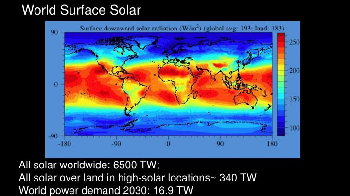 World Surface Solar