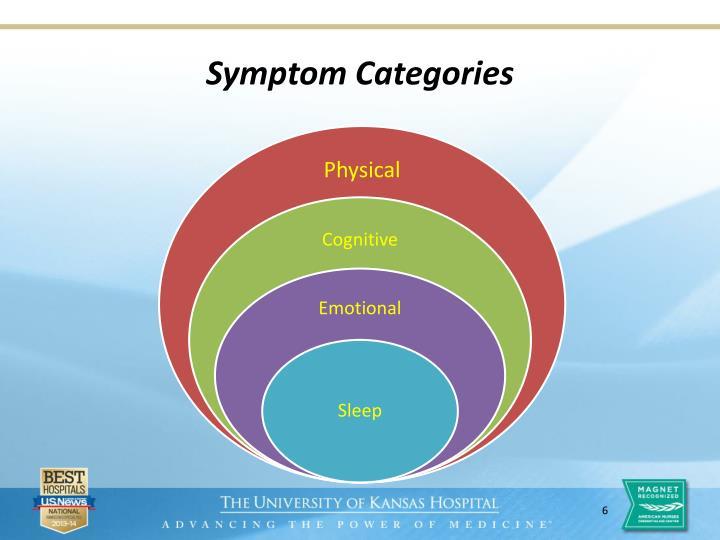Symptom Categories