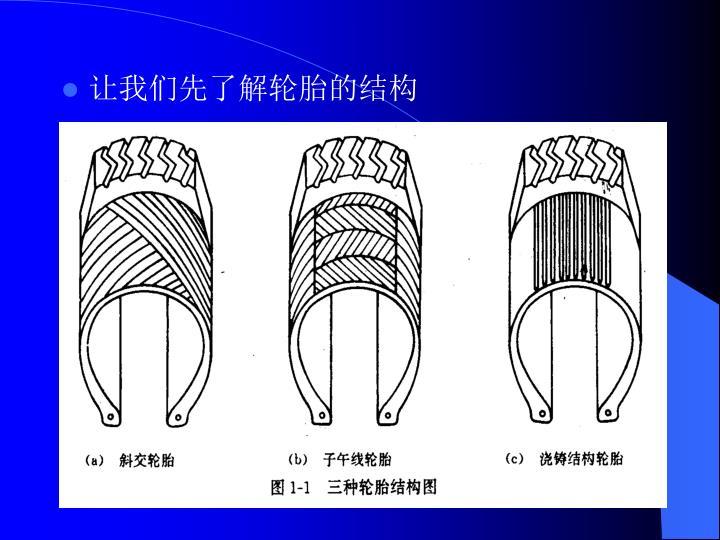 让我们先了解轮胎的结构