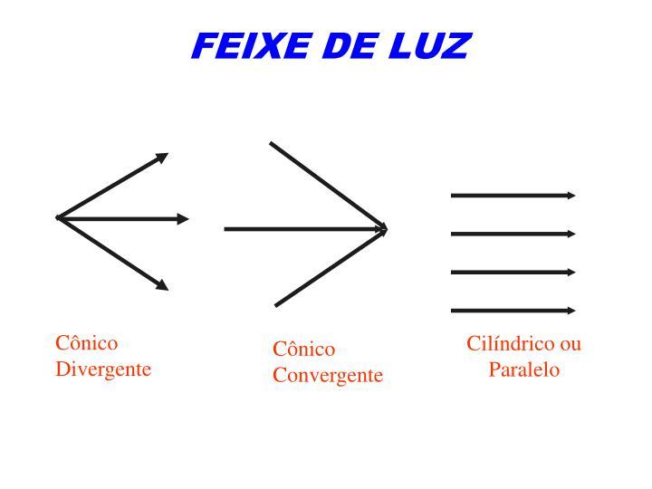 FEIXE DE LUZ
