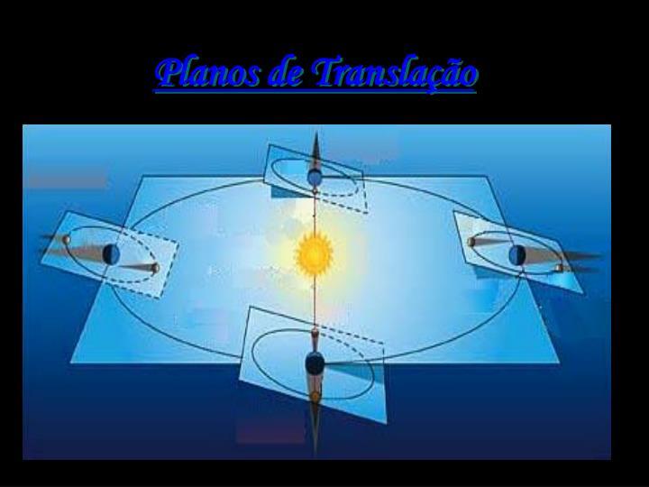 Planos de Translação