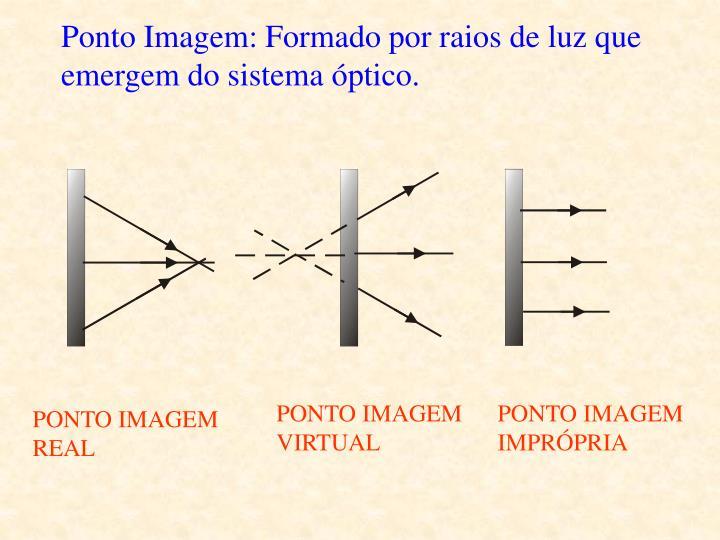 Ponto Imagem: Formado por raios de luz que emergem do sistema óptico.